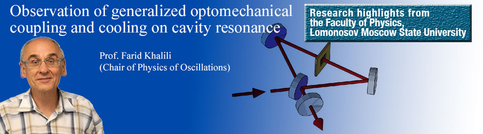 Scientists from the MSU Faculty of  Physics jointly with their colleagues from Leibniz Universität (Hannover) and Max-Planck Institut für Gravitationsphysik (Hannover) demonstrated for the first time the generalized (that is, dispersive and dissipative) optomechanical coupling.